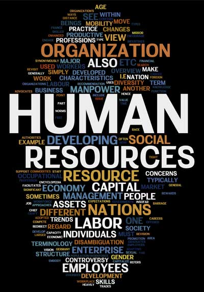 Human-Resources-Word-Collag
